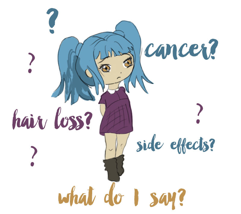 Manga girl with lots of cancer questions